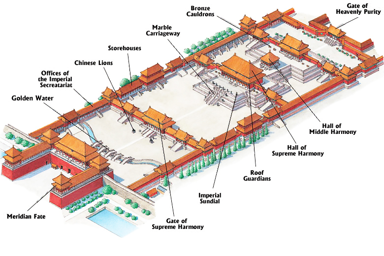 Main Stage of Forbidden City Map