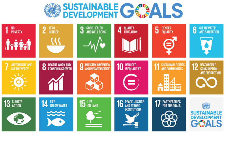 Chart of United Nations Sustainable Development Goals, ending poverty, protecting the planet, and ensuring prosperity for all.